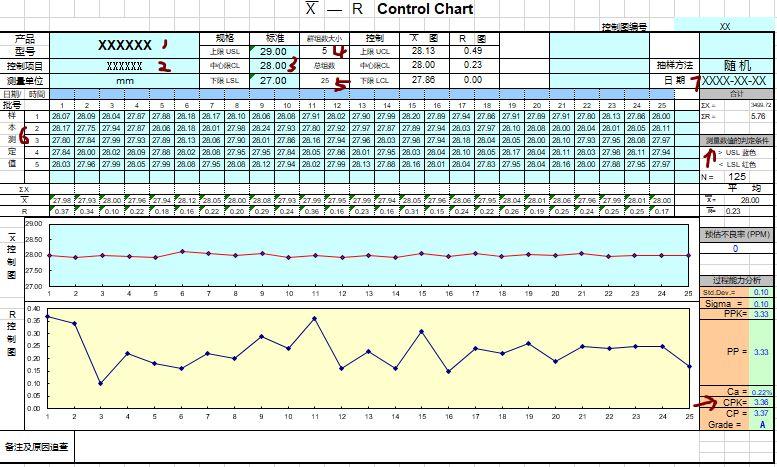 PPAP初始过程能力分析Cpk计算Excel模板(带公式自用)