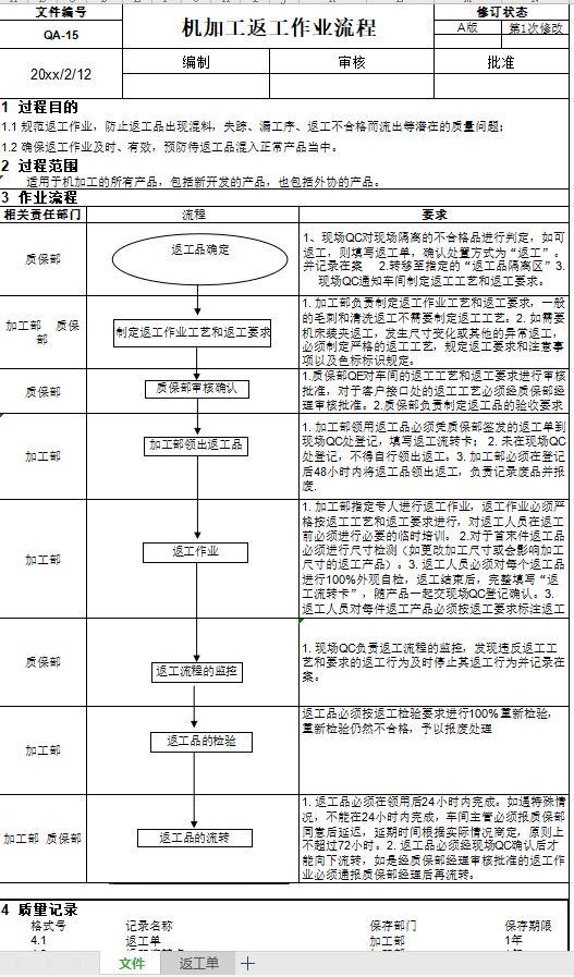 机加工不合格品返工作业流程文件(Excel版本,含返工单)
