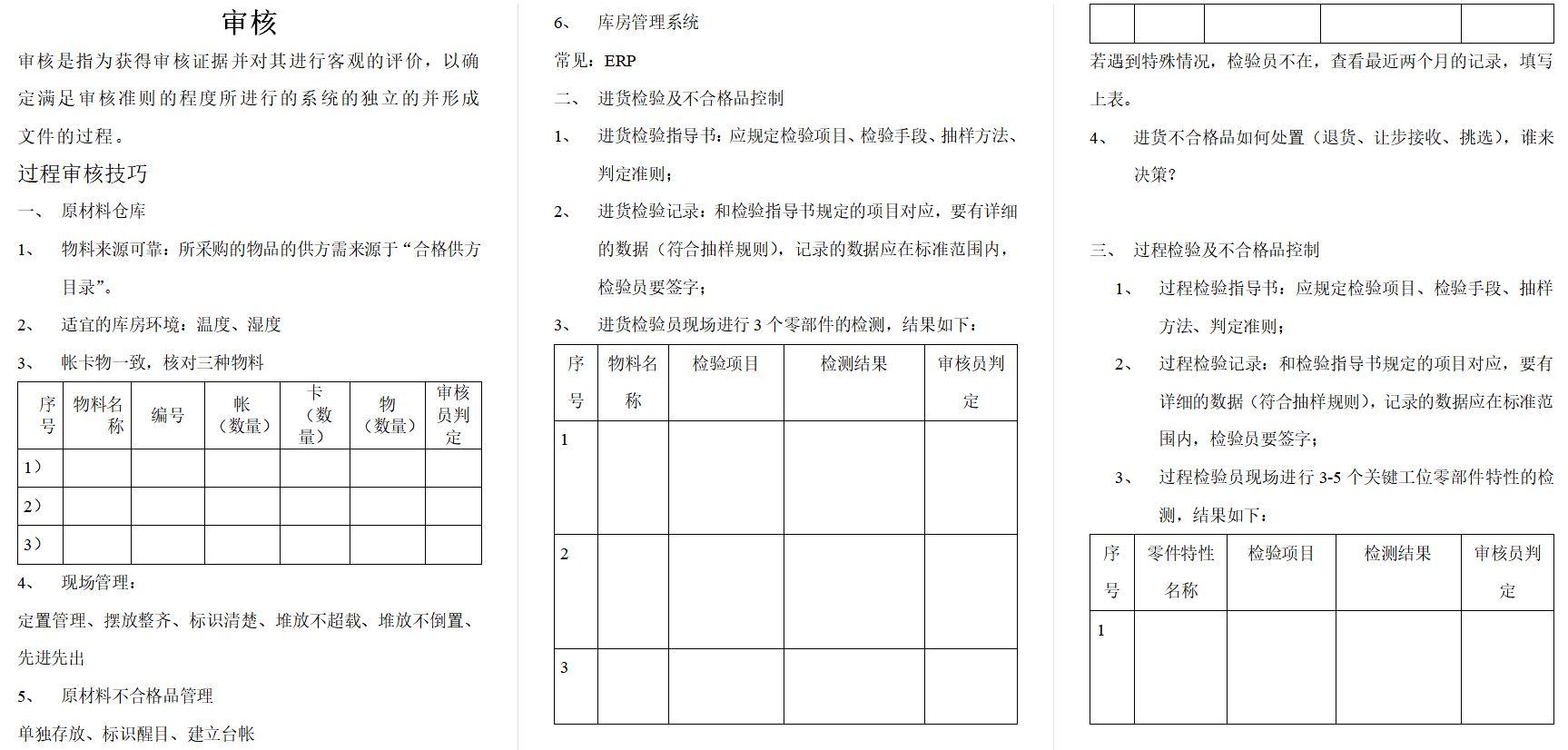供应商现场审核流程与技巧总结(word版本)