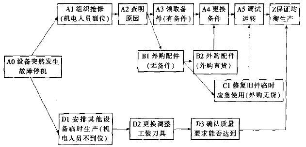 PDPC例子.JPG