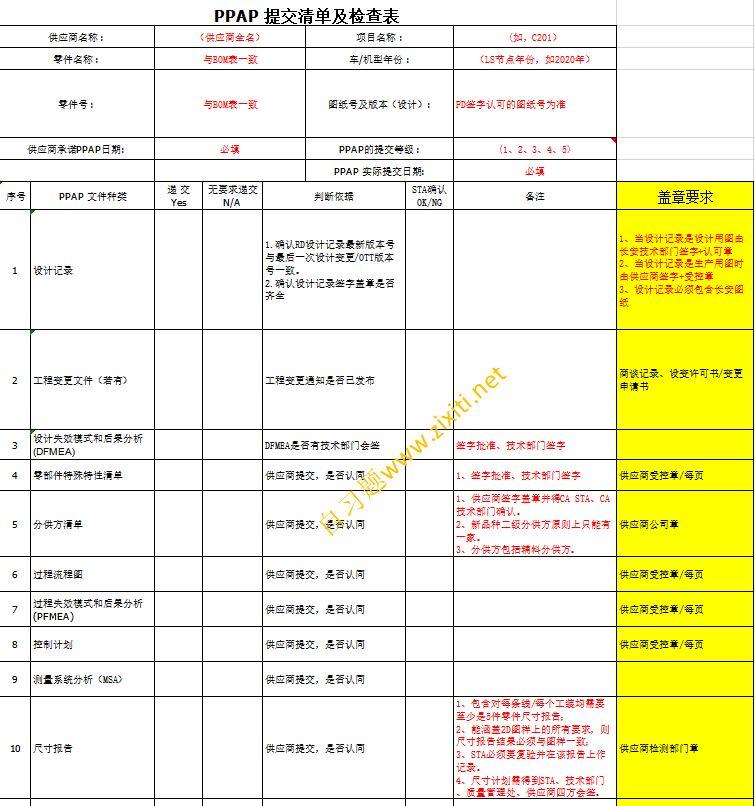 PPAP提交清单与检查表下载(Excle版本)