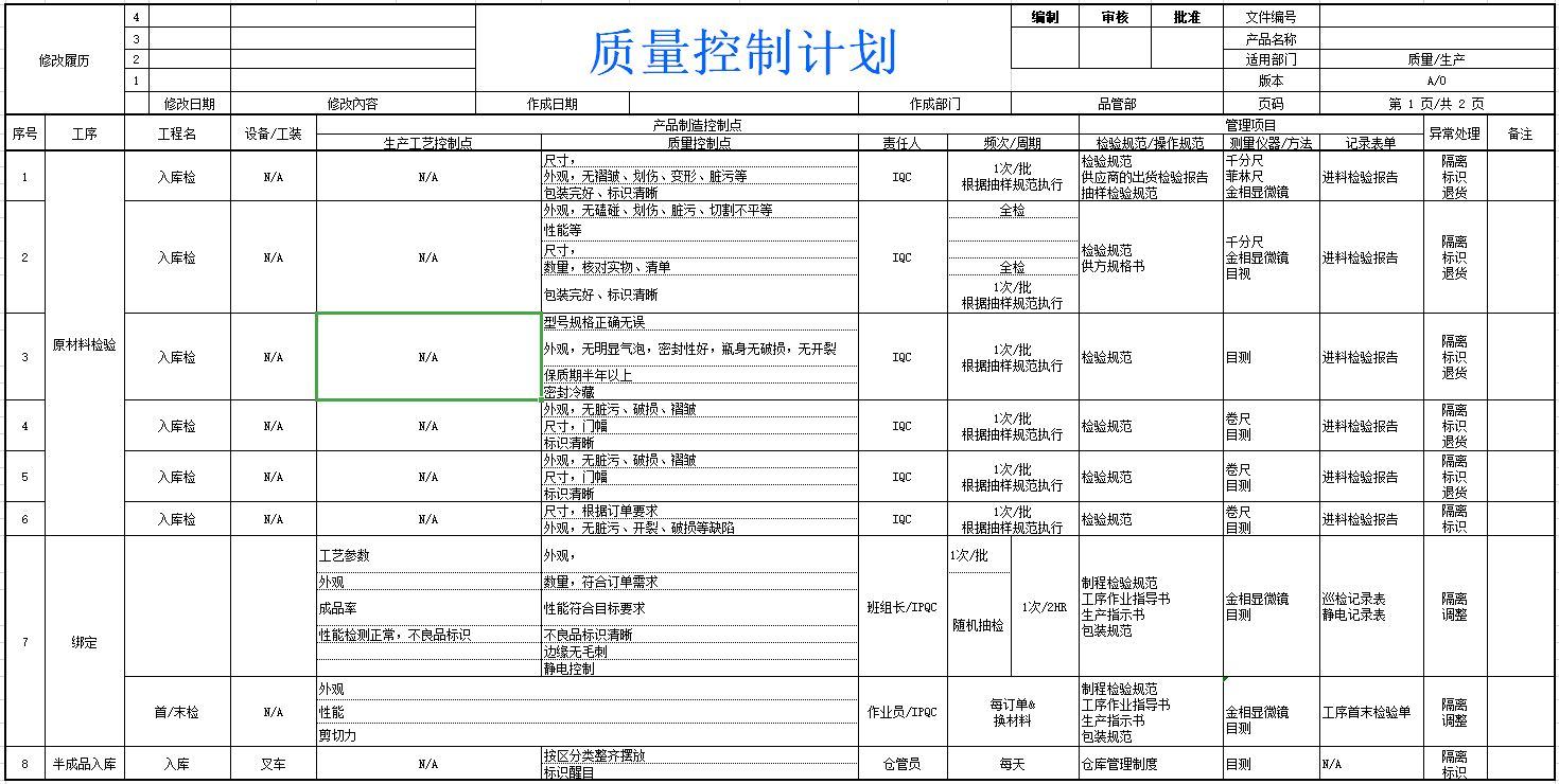 QCP质量控制计划模板(Excel版)